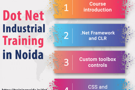 Dot NET training center in Noida Infographic