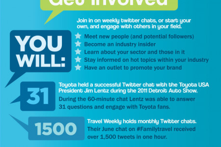 Double Your Twitter Followers in Just 5 Minutes a Day Infographic