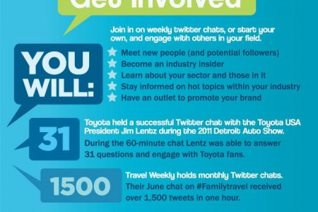 Double Your Twitter Followers In Just 5 Minutes Per Day Infographic