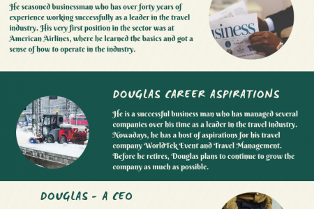 Douglas Knight of New Canaan's Personal Aspirations Infographic