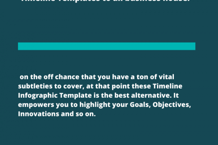 Download The Best Infographic Timeline Templates | Slideheap Infographic