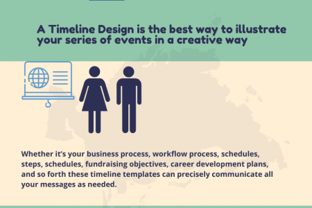 Download The Best Timeline Design | Slideheap Infographic