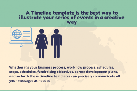 Download The Best Timeline Template | Slideheap Infographic