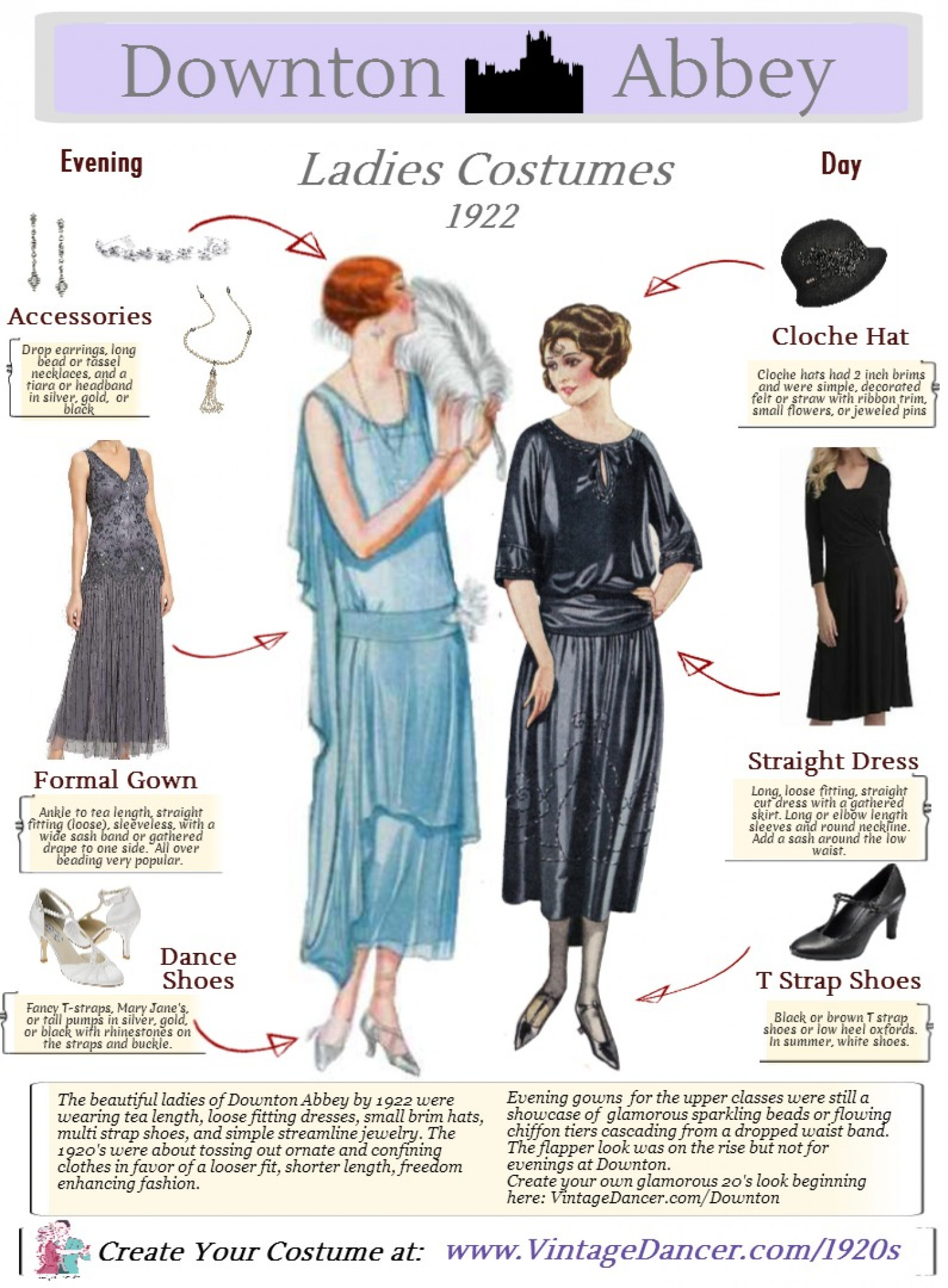 Downton Abbey Costumes for Ladies Infographic