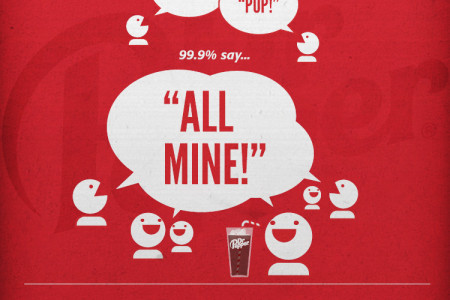 Dr Pepper - What People Call Their Pepper Infographic