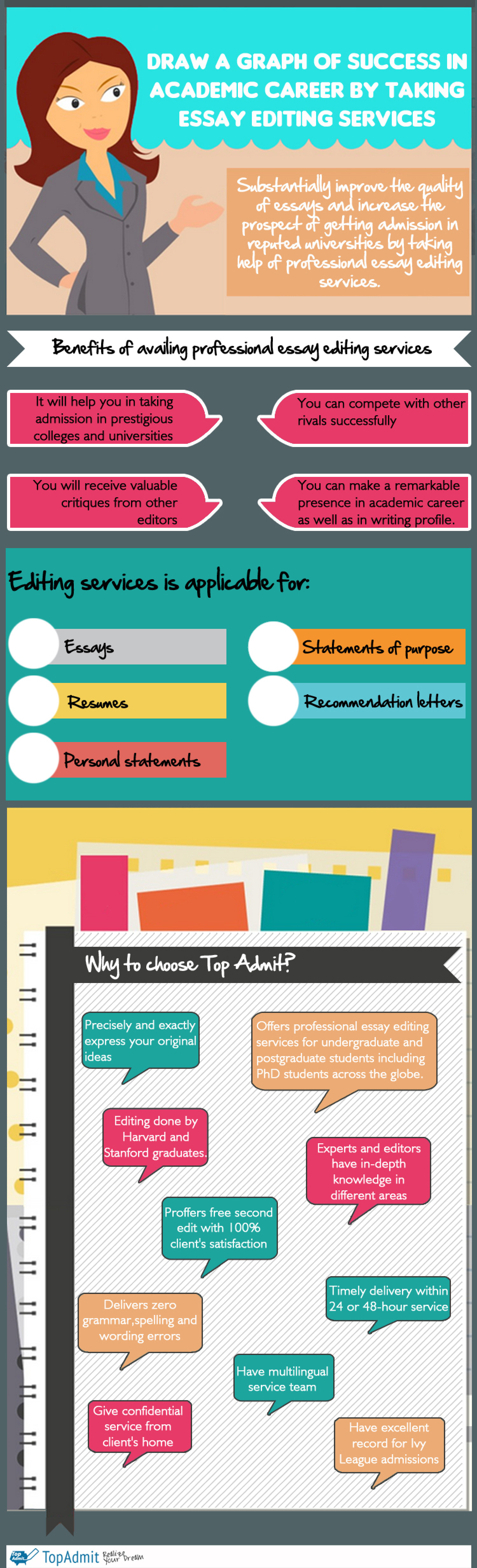 Paper Editing Services and Academic Essay Proofreading Services