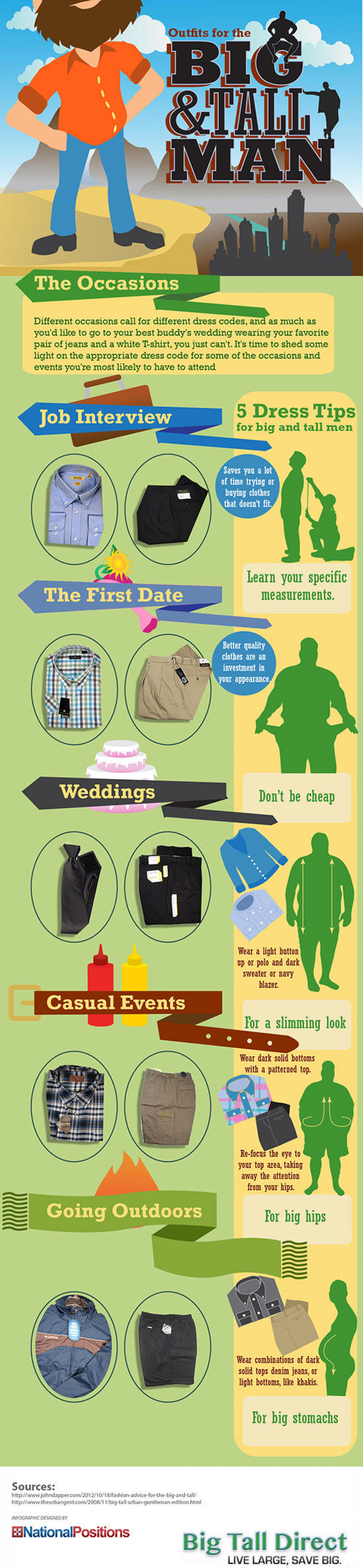 Dress Tips for Big & Tall Men Infographic