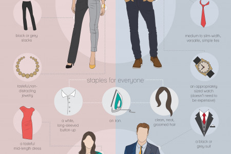 Dressing for Success Infographic