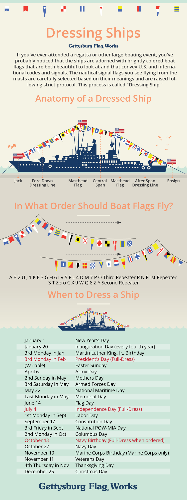 Dressing Ship with Nautical Flags | Visual.ly