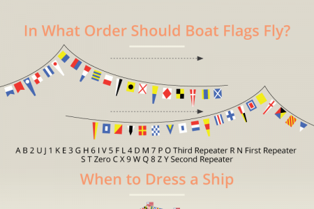 Dressing Ship with Nautical Flags Infographic