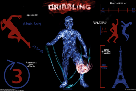dribble  basketball Infographic