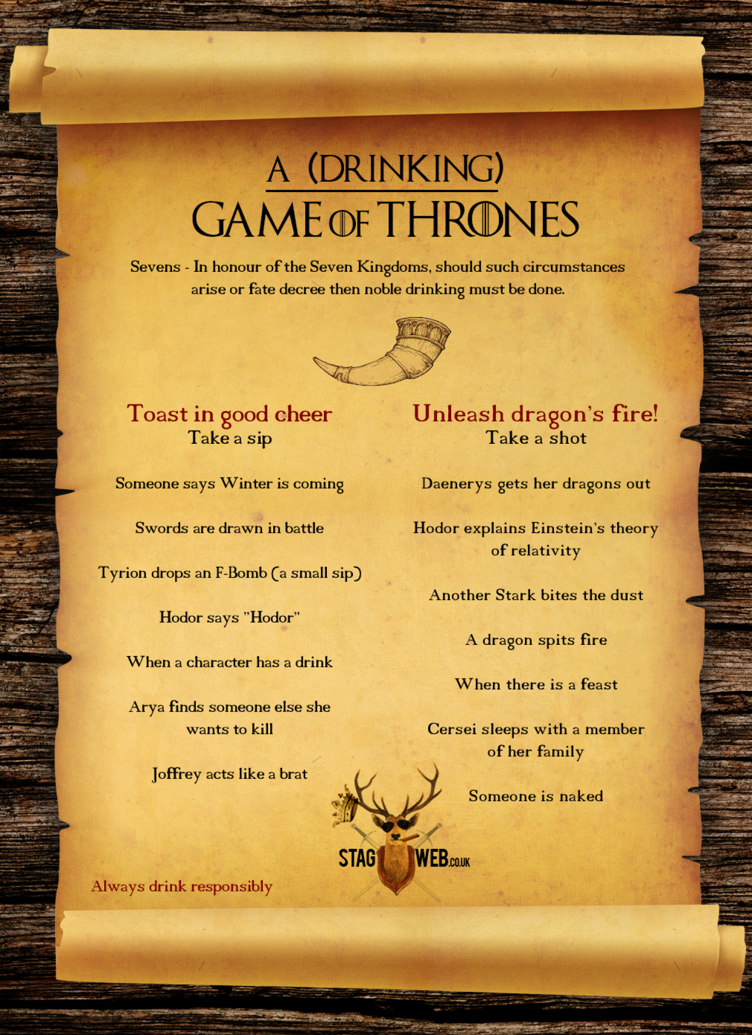 Drinking Game of Thrones Infographic