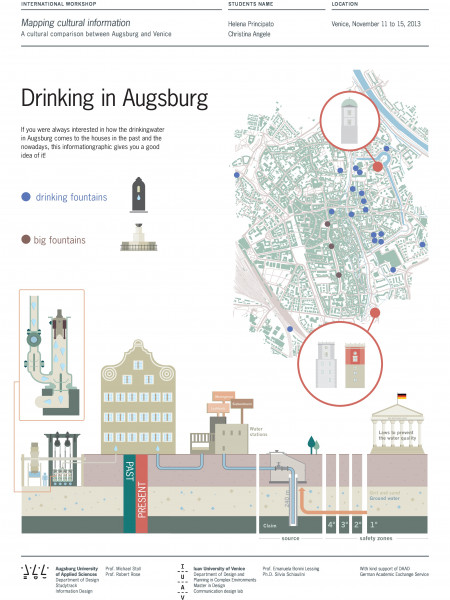 Drinking in Augsburg Infographic