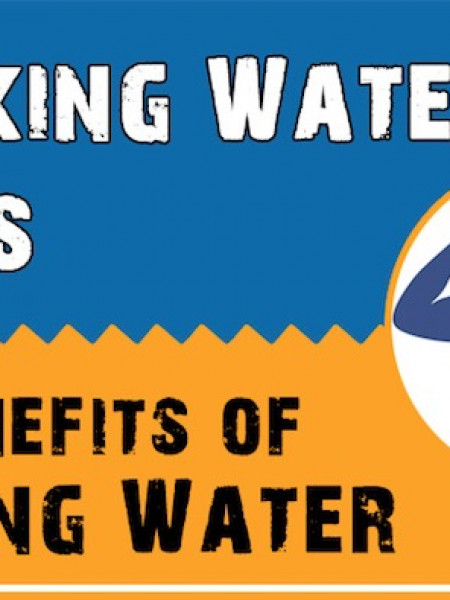 Drinking Water Facts: Health Benefits, Best Time, Daily Limit Infographic