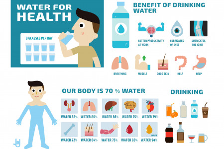 Drinking Water For Better Life Infographic
