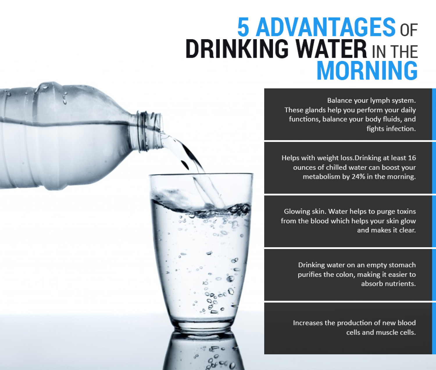 Drinking water in the morning and its benefits Infographic