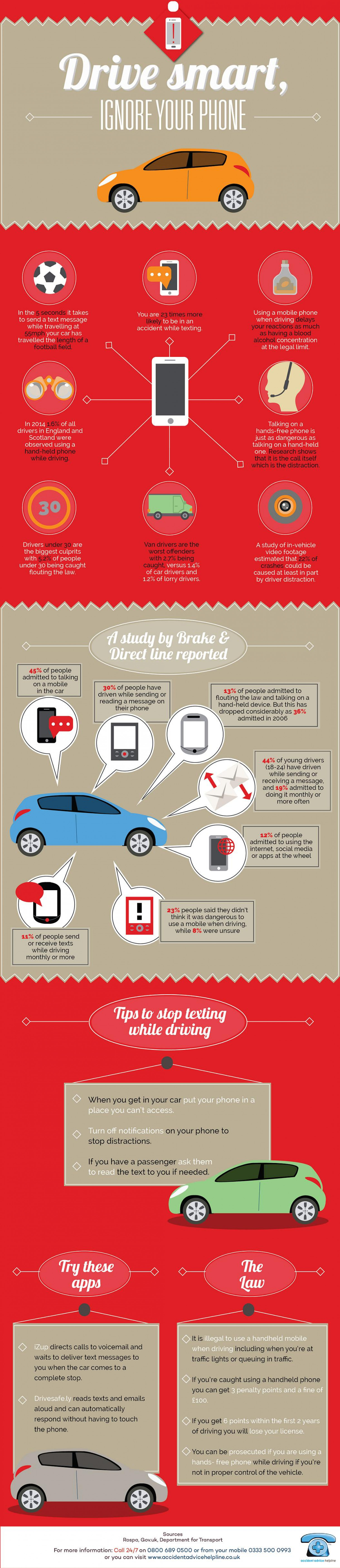 Drive Smart, Ignore Your Phone Infographic