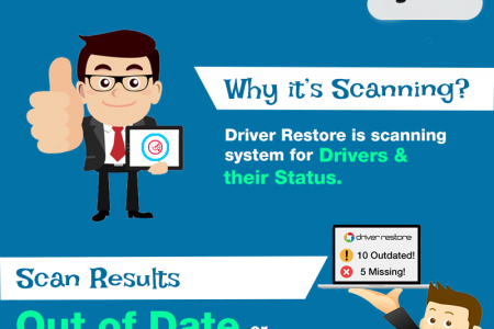 Driver Restore Infographic Infographic
