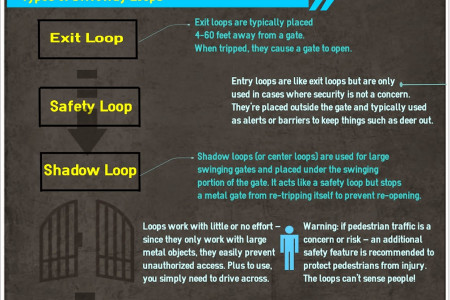 Driveway Loops: What They Are & Why You Need Them  Infographic