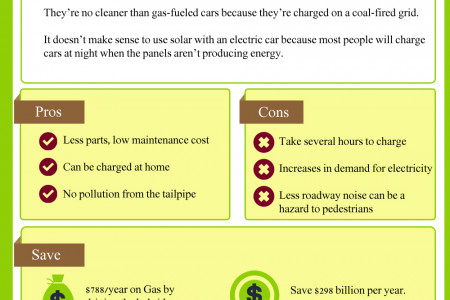 Driving Down Your Expenses By Going Green Infographic