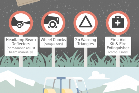 Driving in Europe Essentials Infographic