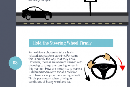 Driving In Poor Conditions Infographic