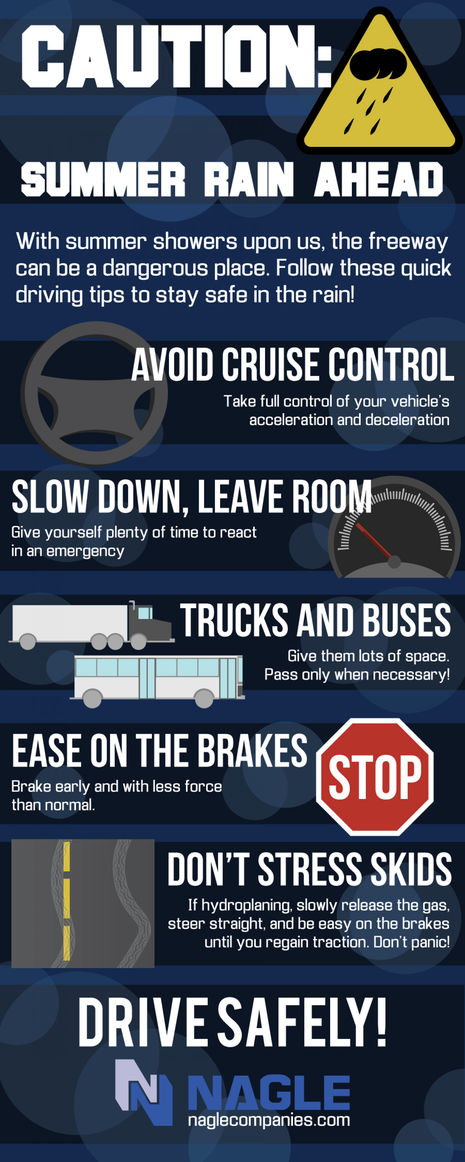 Driving in the Rain Infographic