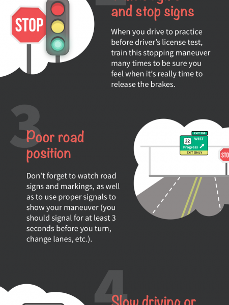 Driving test tips: 5 common mistakes when you start driving Infographic