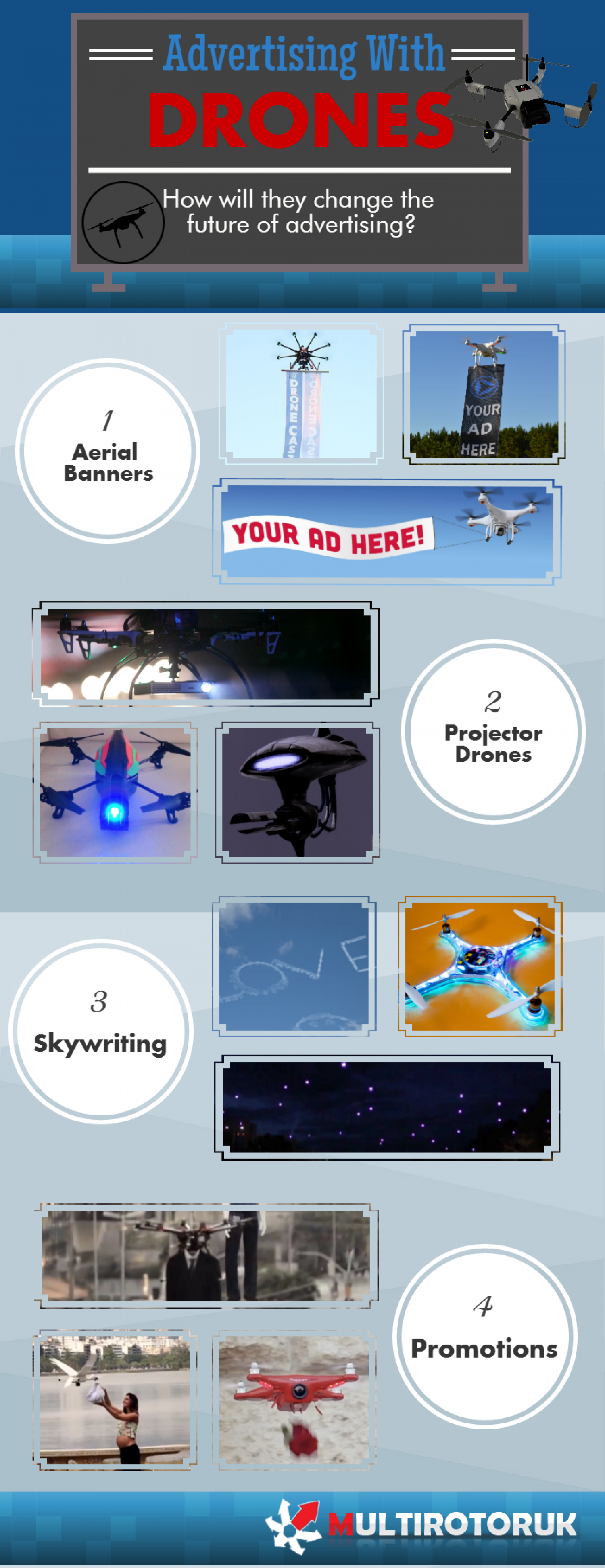 Drones in Advertising Infographic