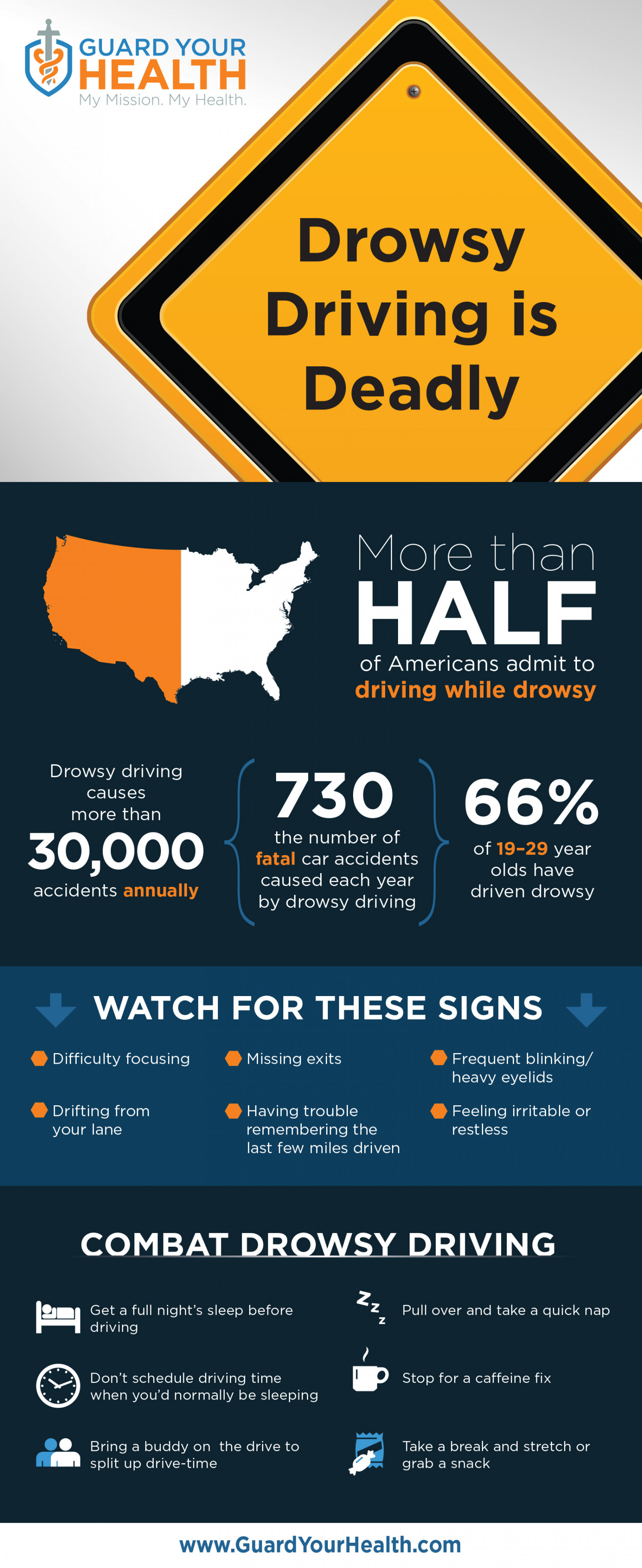 Drowsy Driving is Deadly Infographic