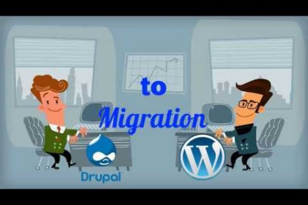 Drupal to WordPress Migration Infographic
