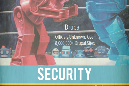 Drupal VS WordPress Infographic