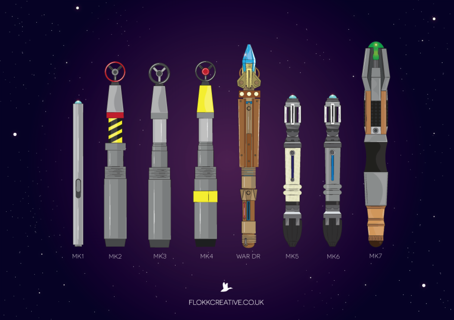 Dr. WHO Sonic Screwdrivers Infographic