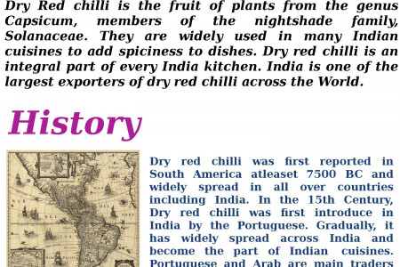 Dry Red Chilli and Its Varieties Infographic