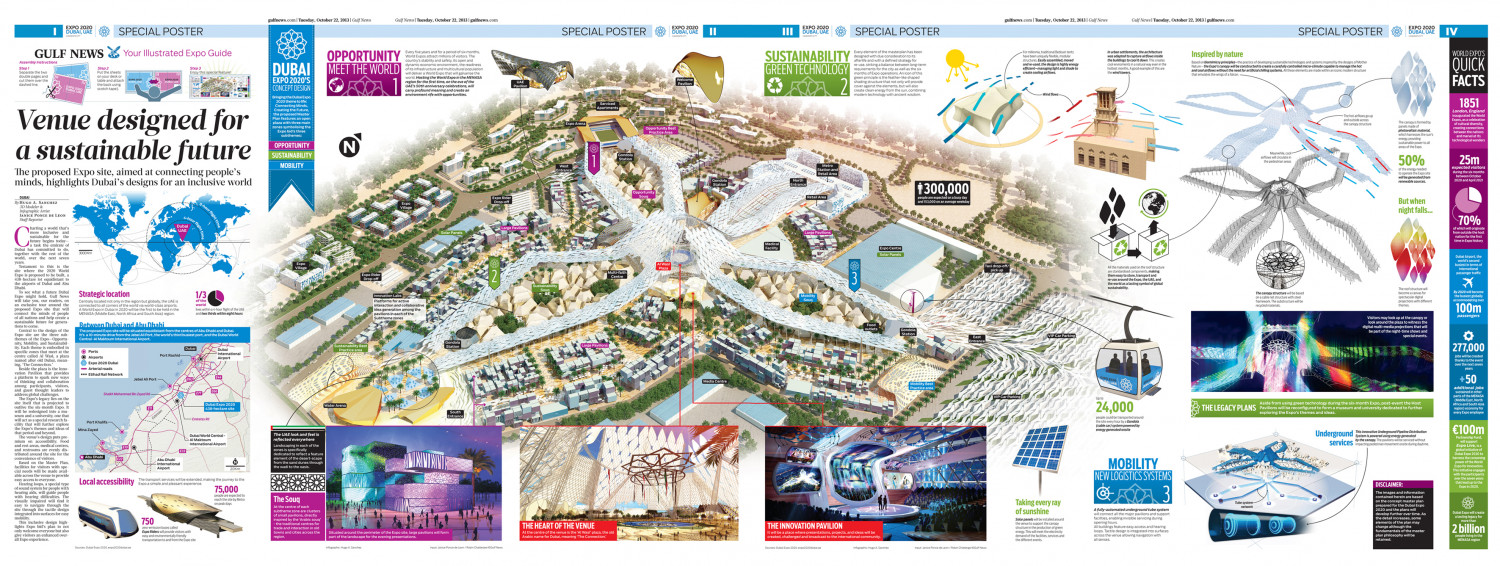 Dubai S Venue Bid For Expo 2020 Visual Ly