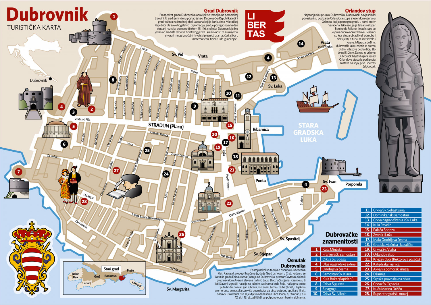 Dubrovnik City Map Visual Ly