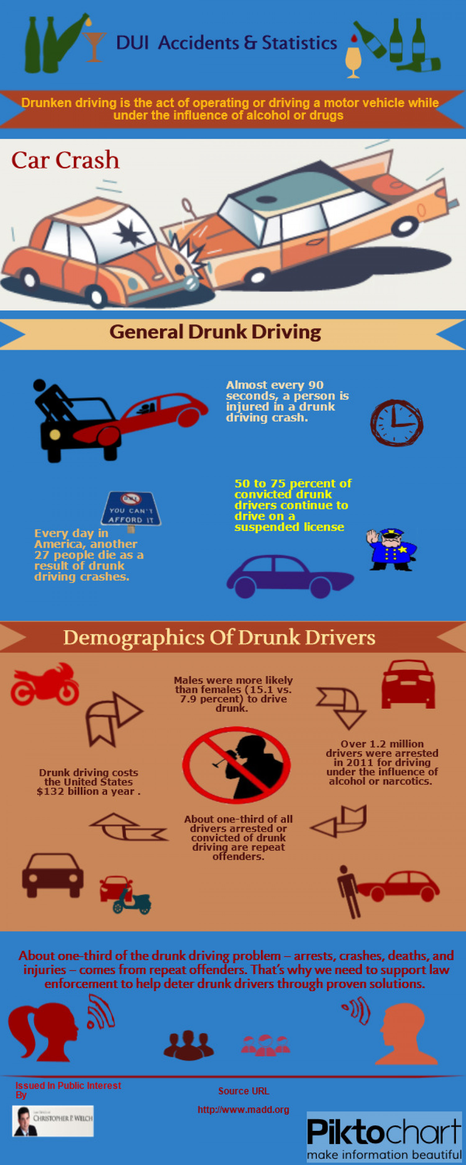 an analysis of the solutions to drunk driving Impaired driving language: english (us fact sheets are available for each state and the district of columbia and include national and state data on drunk driving.