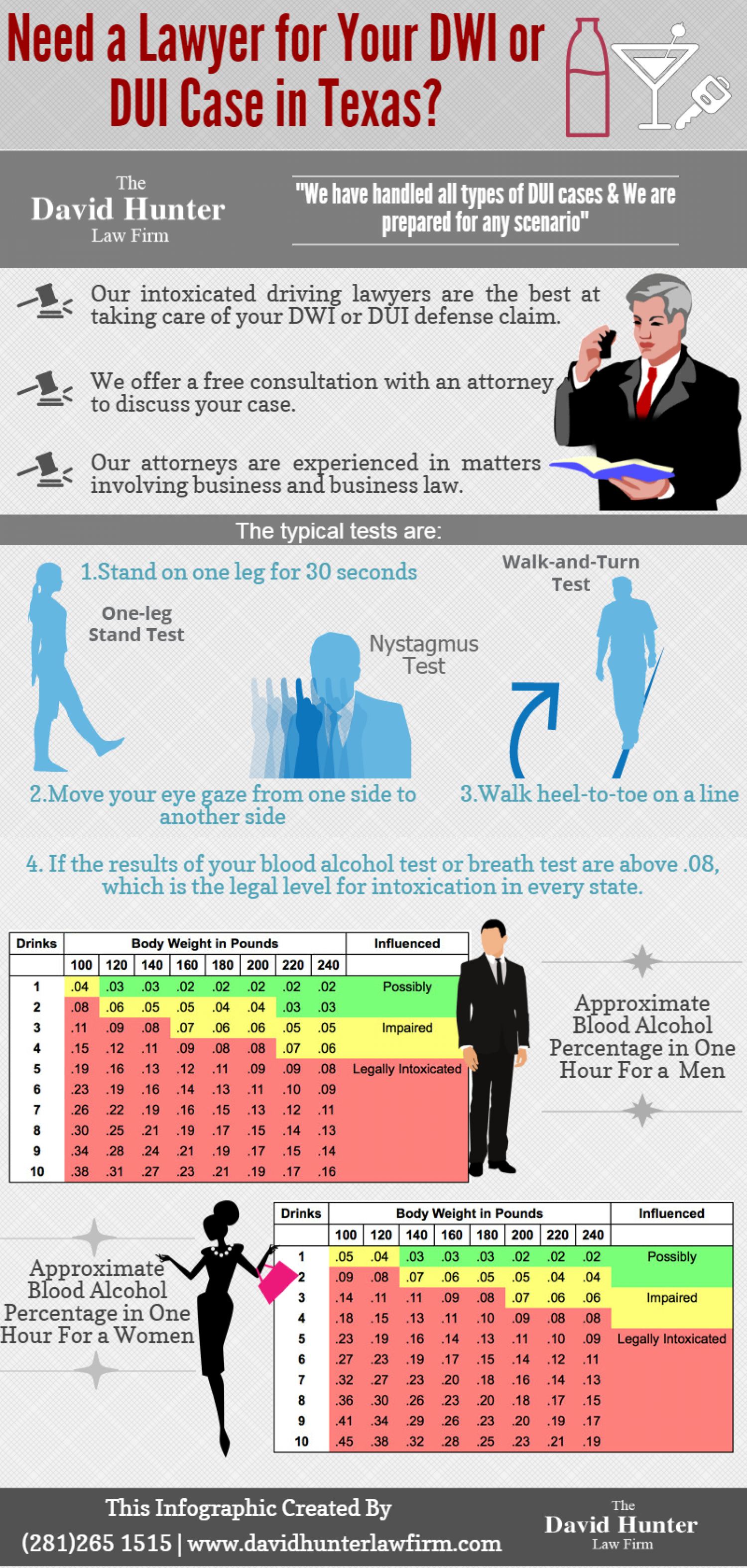 DUI Defense Lawyers in Texas Infographic