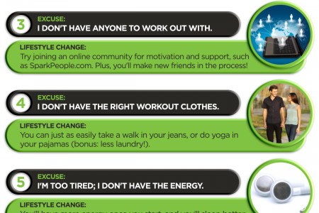 Dump Resolutions and Create a Lifestyle Change Instead Infographic
