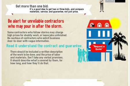 Dura Group Roofing Company Infographic