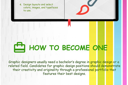 Duties of a Graphic Designer Infographic