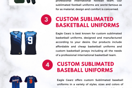 Eagle Gearz : Sublimated Uniforms : Made in Pakistan Infographic