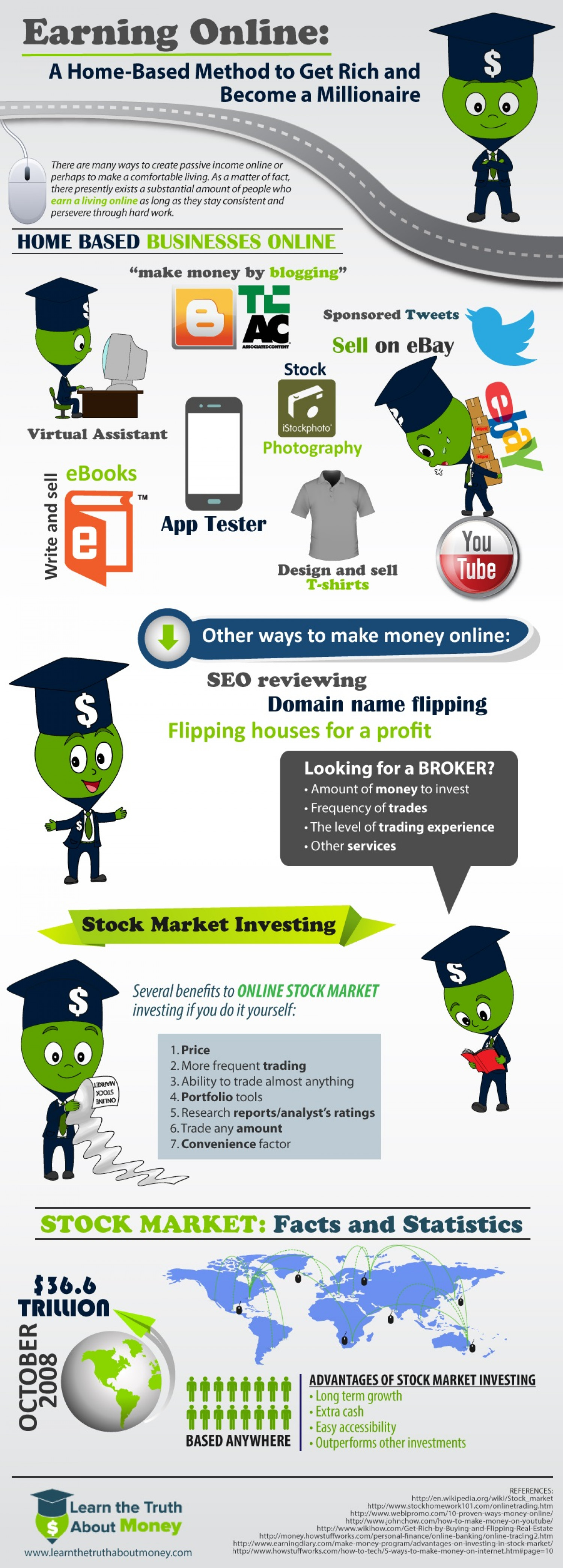 Earning Online: A Home-Based Method to Get Rich and Become a Millionaire Infographic