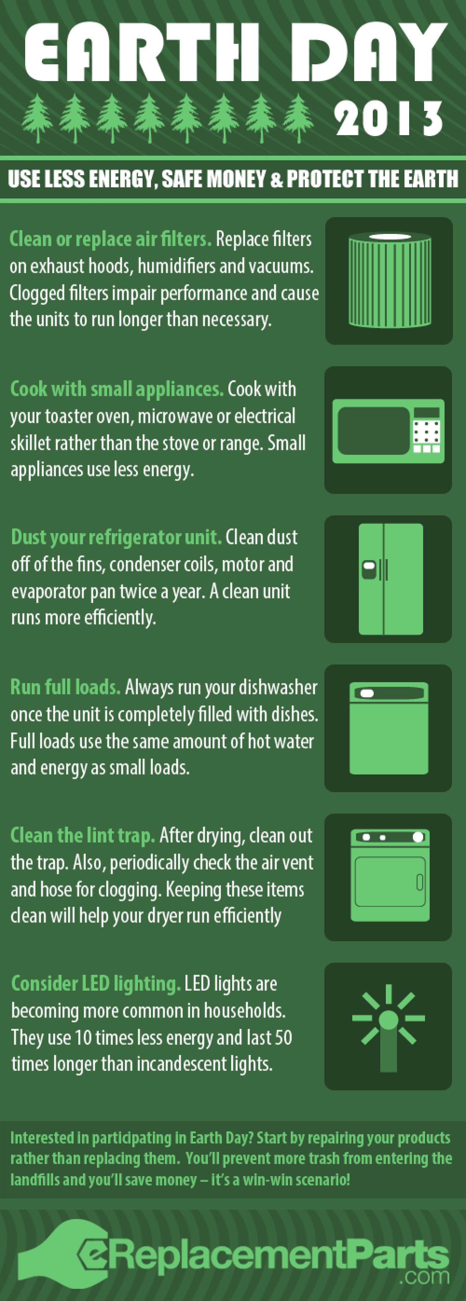 How to Help You Save Energy, Money and the Environment Infographic