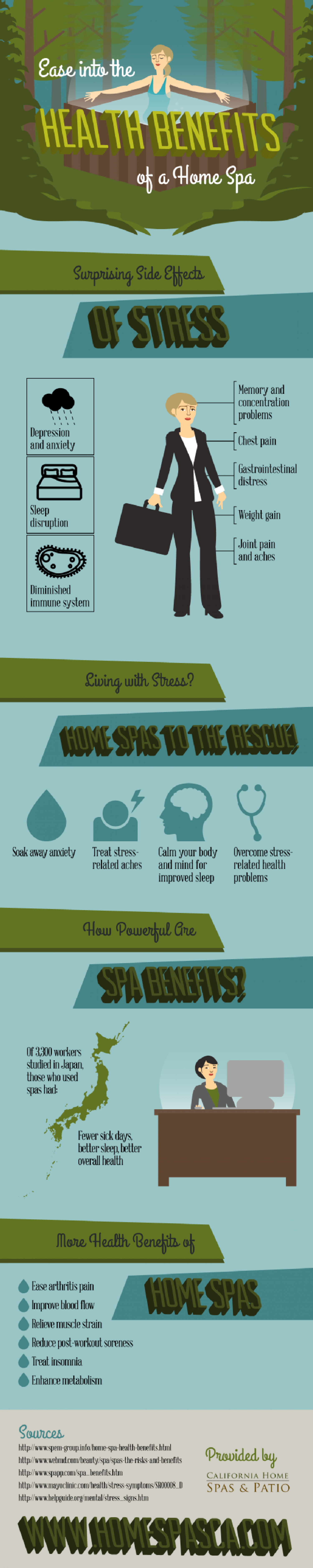 Ease into the Health Benefits of a Home Spa Infographic