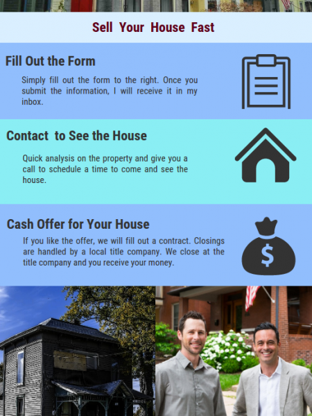 Easiest Way To Sell Your House Fast Infographic