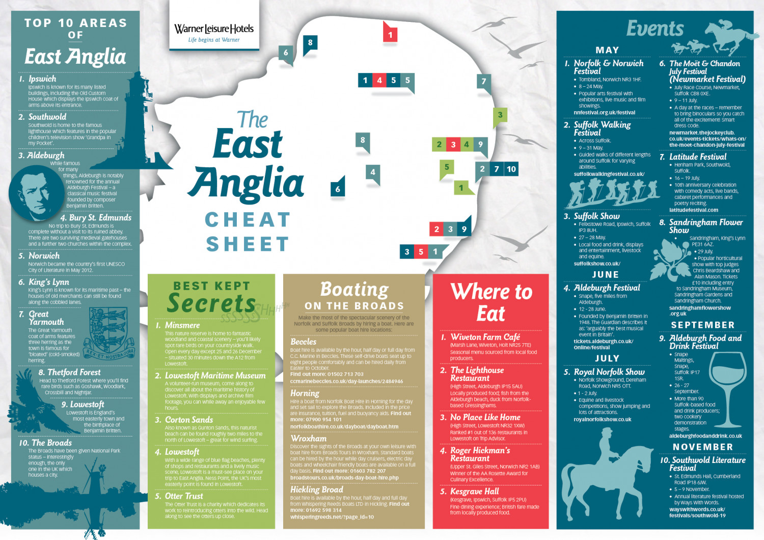 East Anglia Cheat Sheet Infographic