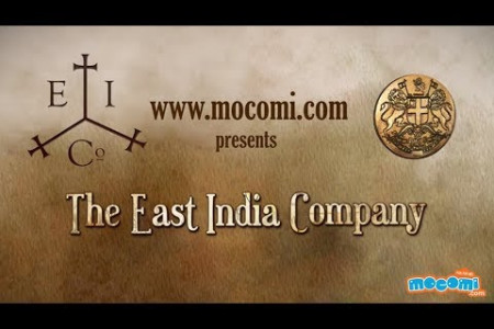 East India Company Infographic