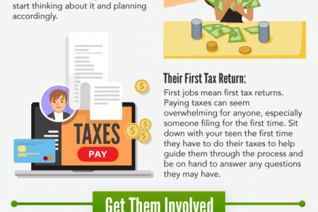 Easy Guide for Teaching Teens About Finance Responsibility Infographic