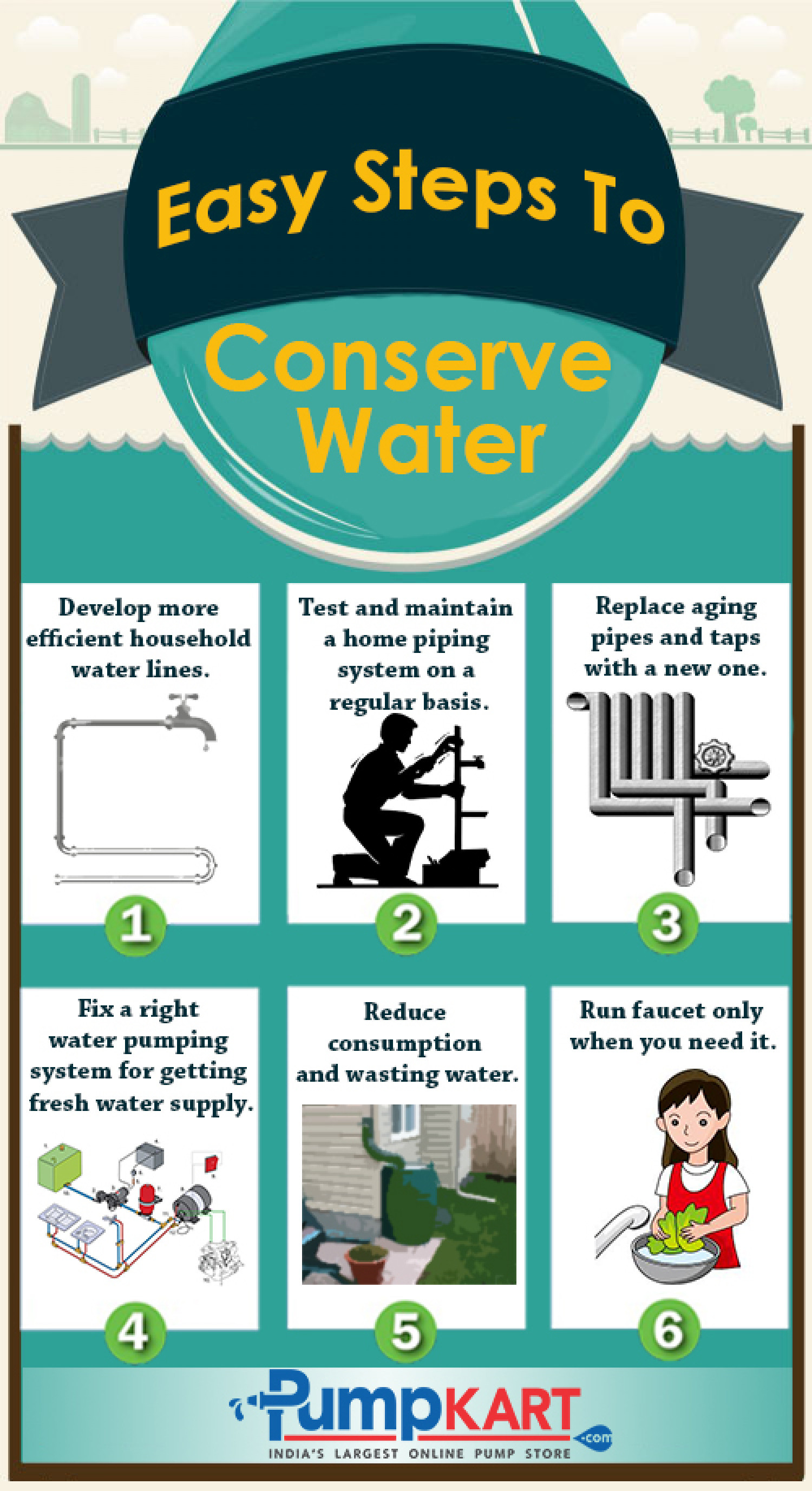 Easy steps to conserve water for How to conserve water at home
